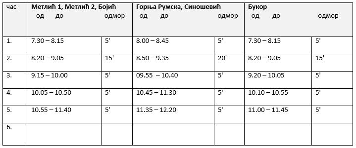raspored casova 2